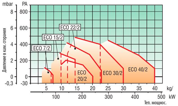 ECO%207-2_15-2_22-2.png